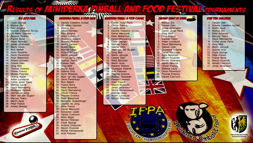 MIHIDERKA Pinball and Food Festival